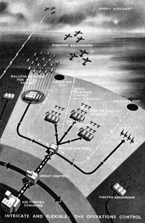 operations_control_from_1941_pamphlet